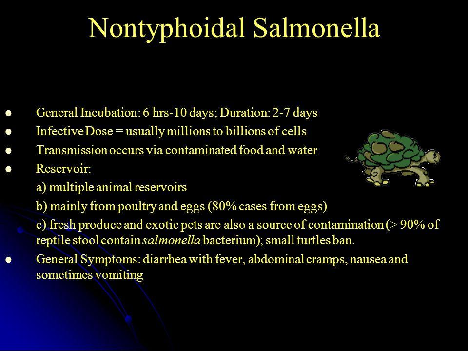 Nontyphoidal Salmonella