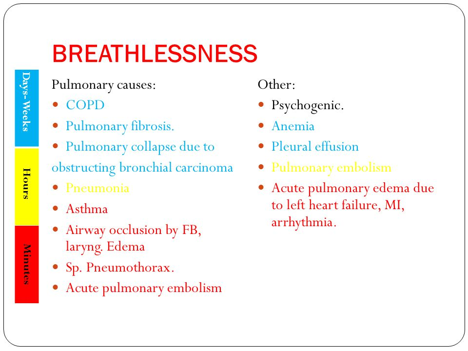 BREATHLESSNESS Pulmonary causes: COPD Pulmonary fibrosis.