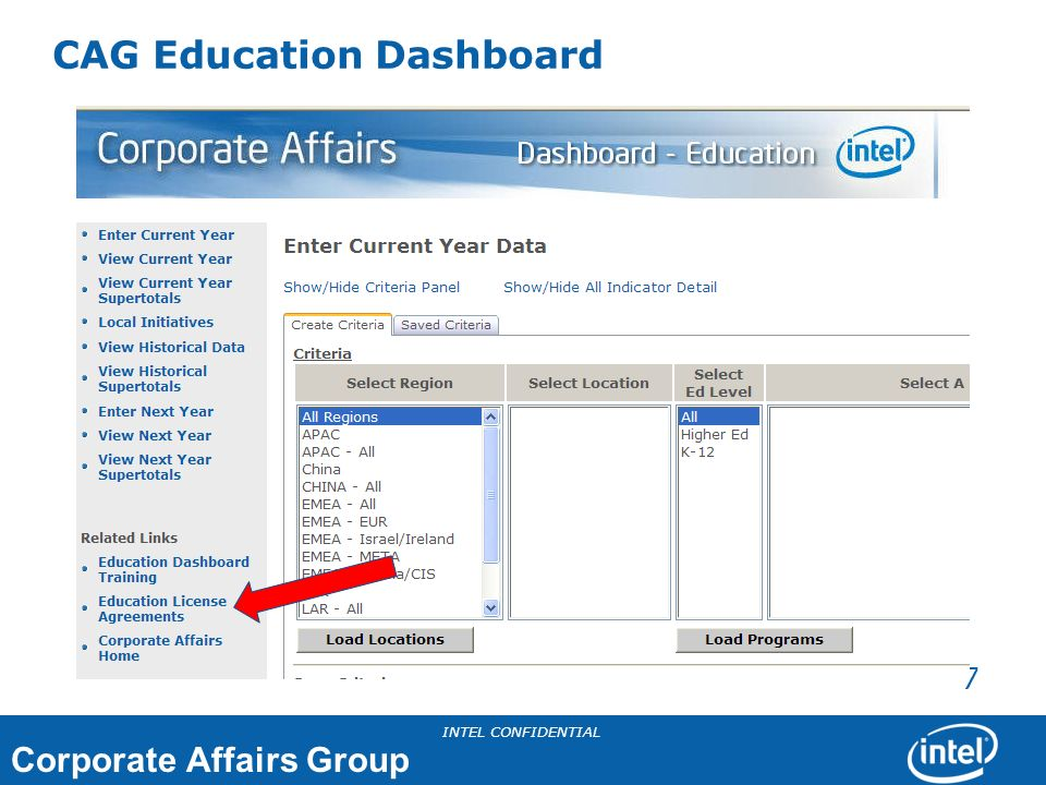 CAG Education Dashboard