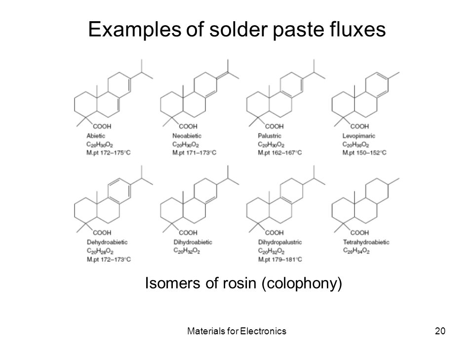 Examples of solder paste fluxes
