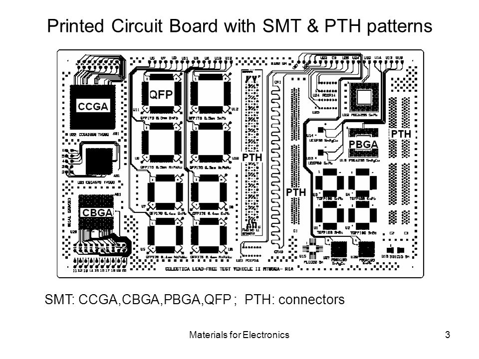 Printed Circuit Board with SMT & PTH patterns