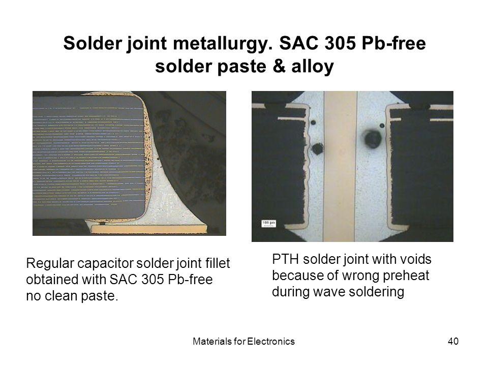 Solder joint metallurgy. SAC 305 Pb-free solder paste & alloy