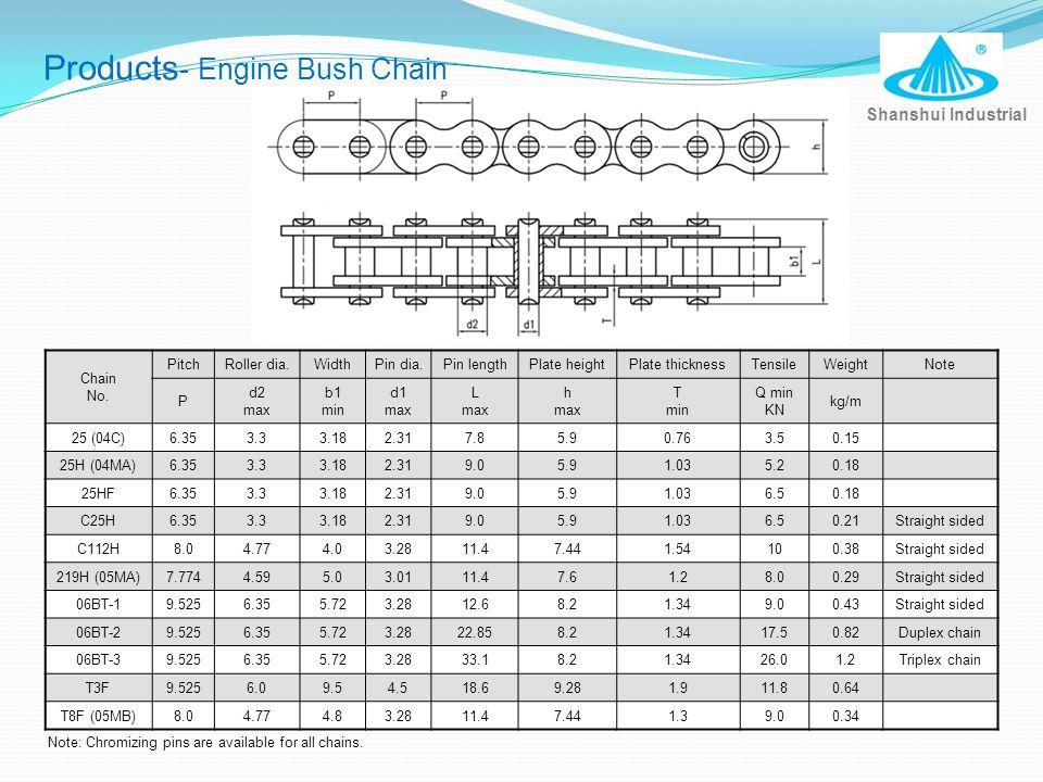 Products- Engine Bush Chain