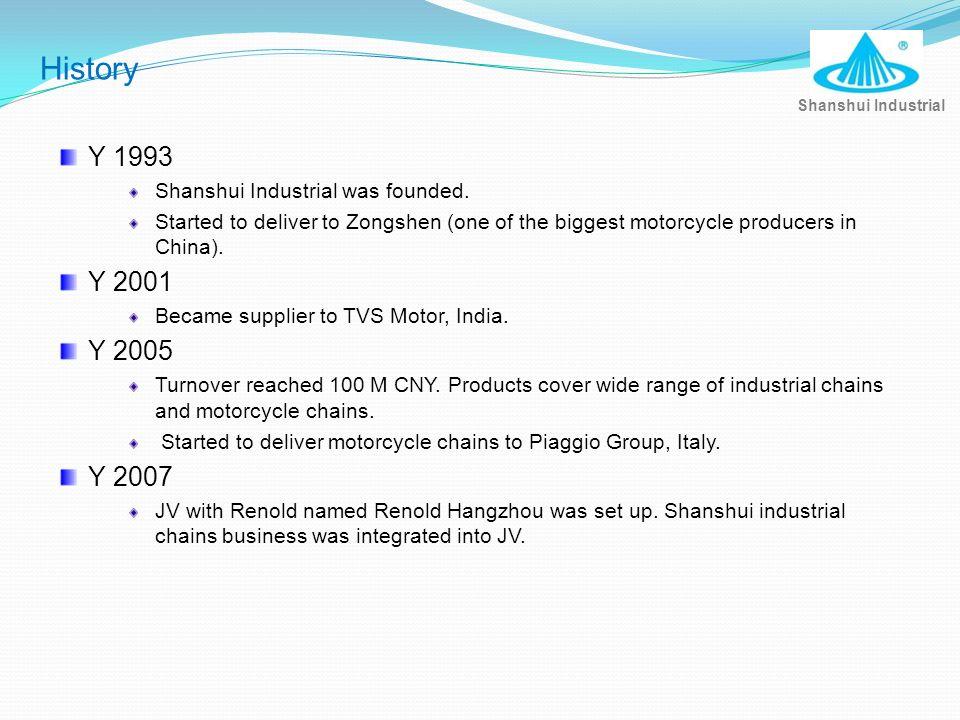 History Y 1993 Y 2001 Y 2005 Y 2007 Shanshui Industrial was founded.