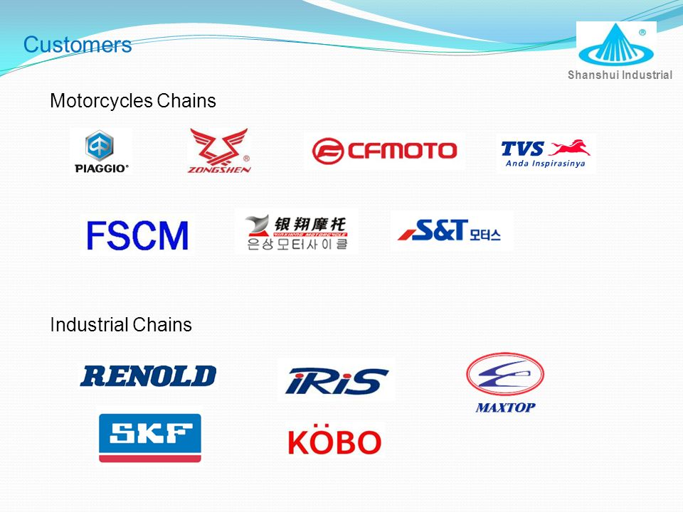 Customers Shanshui Industrial Motorcycles Chains Industrial Chains