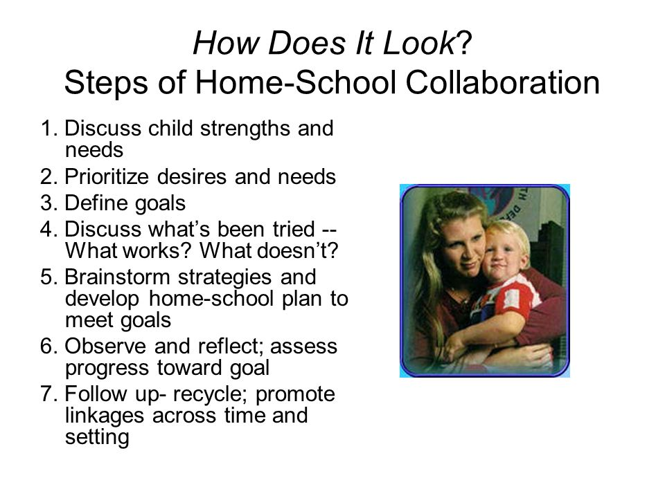 How Does It Look Steps of Home-School Collaboration