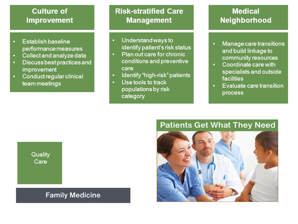 Culture of Improvement Risk-stratified Care Management
