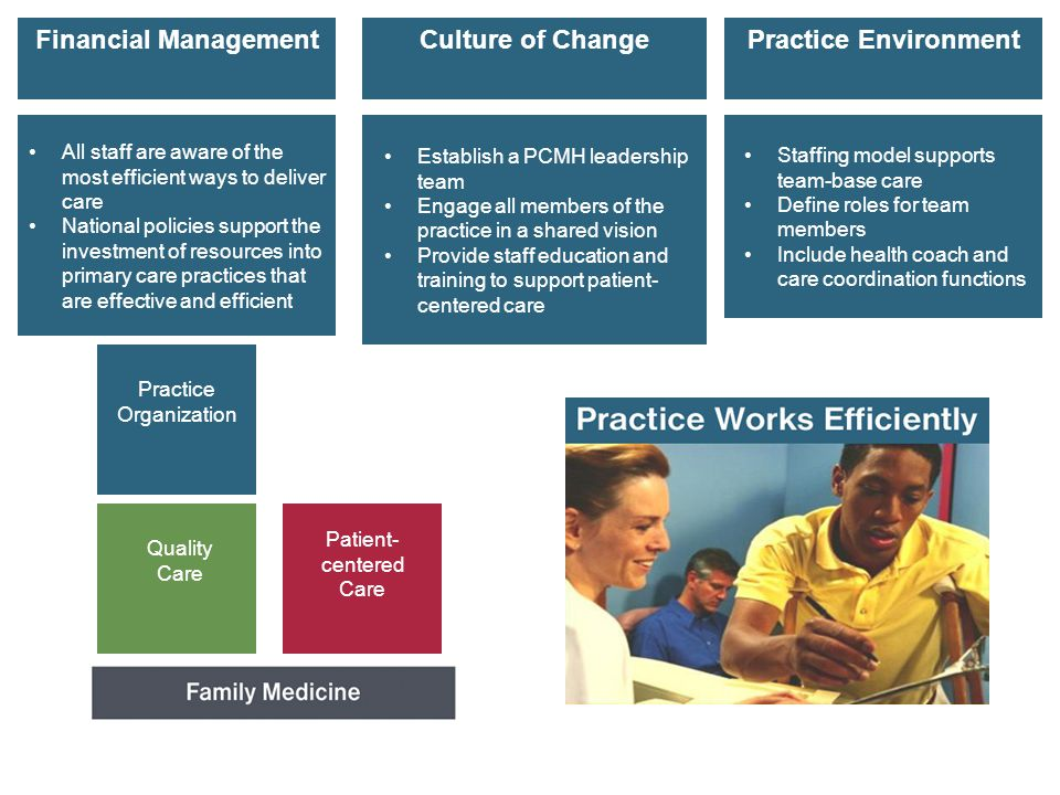 Financial Management Culture of Change Practice Environment