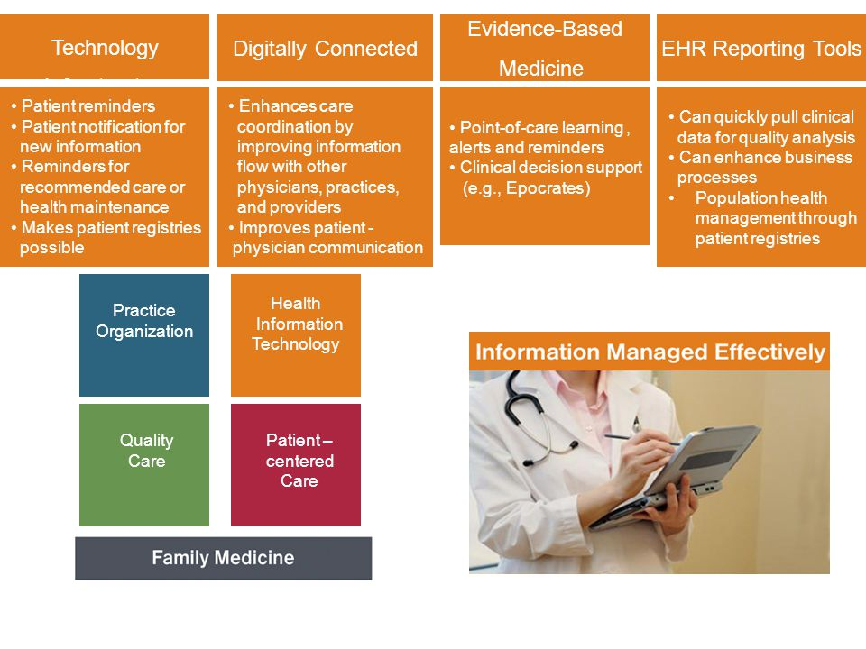 Family Medicine Foundation