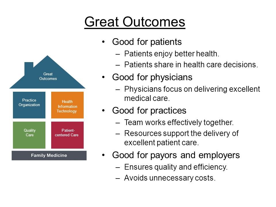 Great Outcomes Good for patients Good for physicians