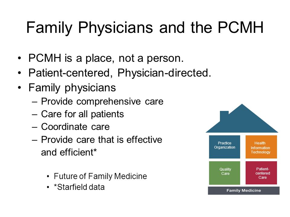 Family Physicians and the PCMH