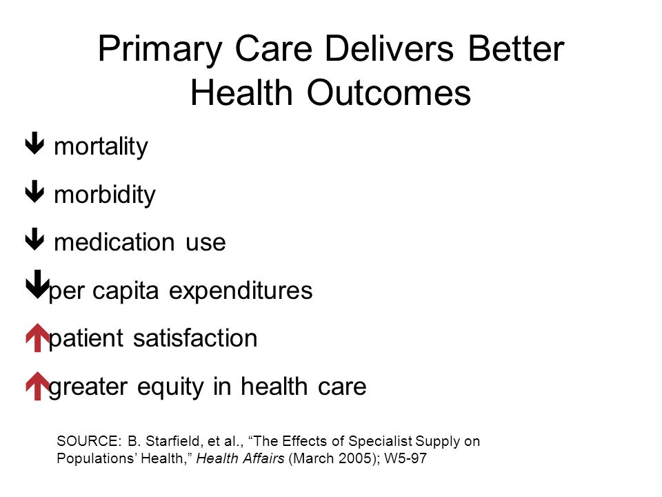 Primary Care Delivers Better Health Outcomes