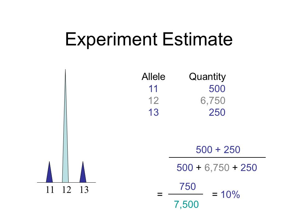 Experiment Estimate Allele 11 12 13 Quantity 500 6,750 250 500 + 250