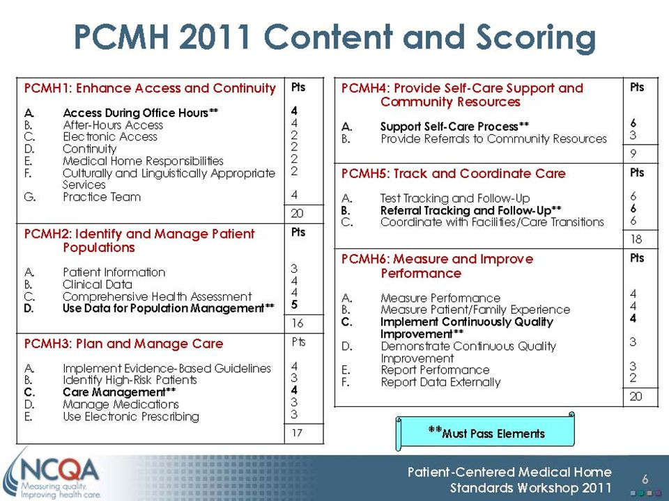 This is a high level overview of the content and scoring for the 2011 NCQA PCMH Recognition Standards.
