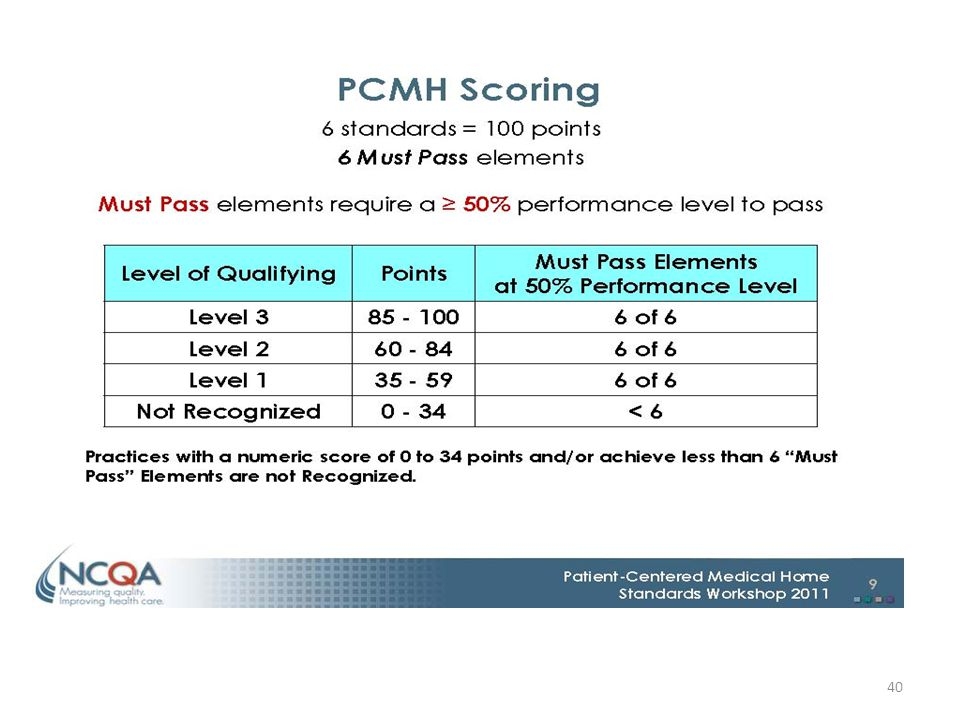NCQA PCMH Recognition Scoring requires a site accomplish the given number of points and Must Pass Elements in order to achieve a given level of recognition