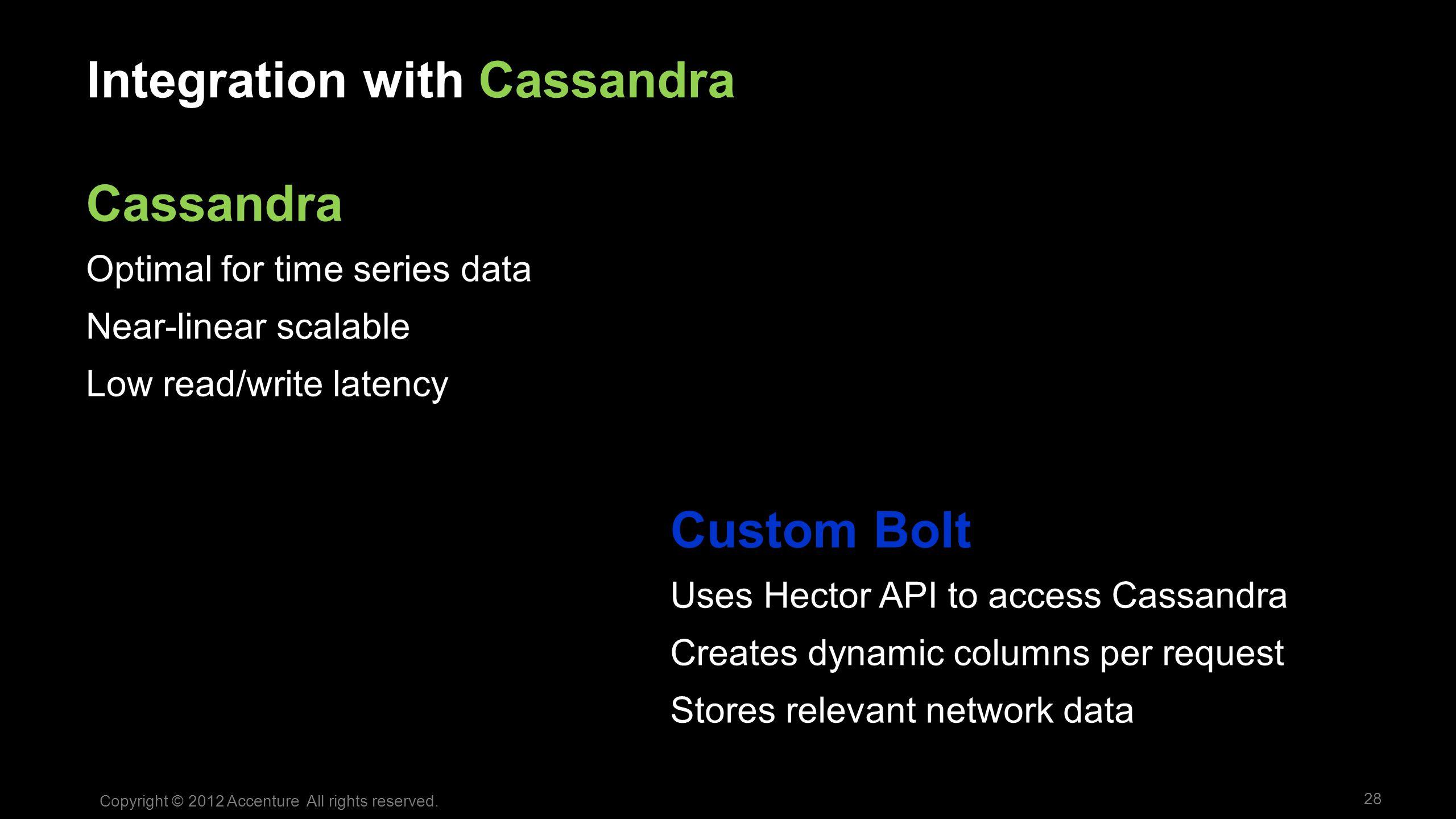 Integration with Cassandra