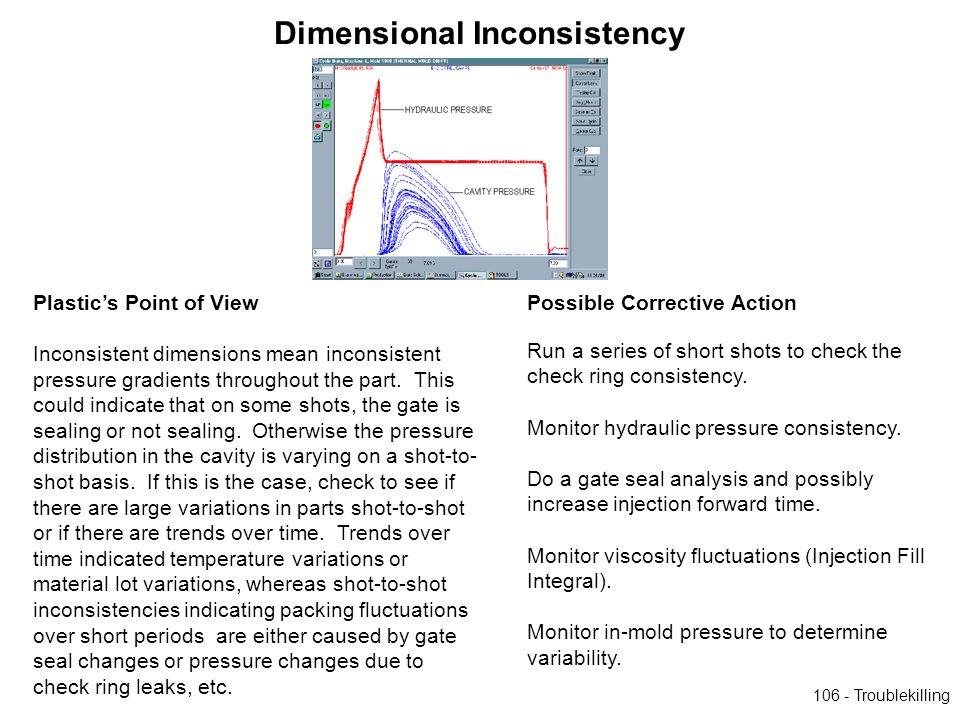 Dimensional Inconsistency