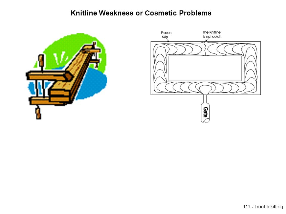 Knitline Weakness or Cosmetic Problems
