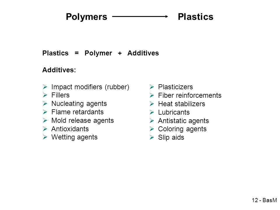 Polymers Plastics Plastics = Polymer + Additives Additives: