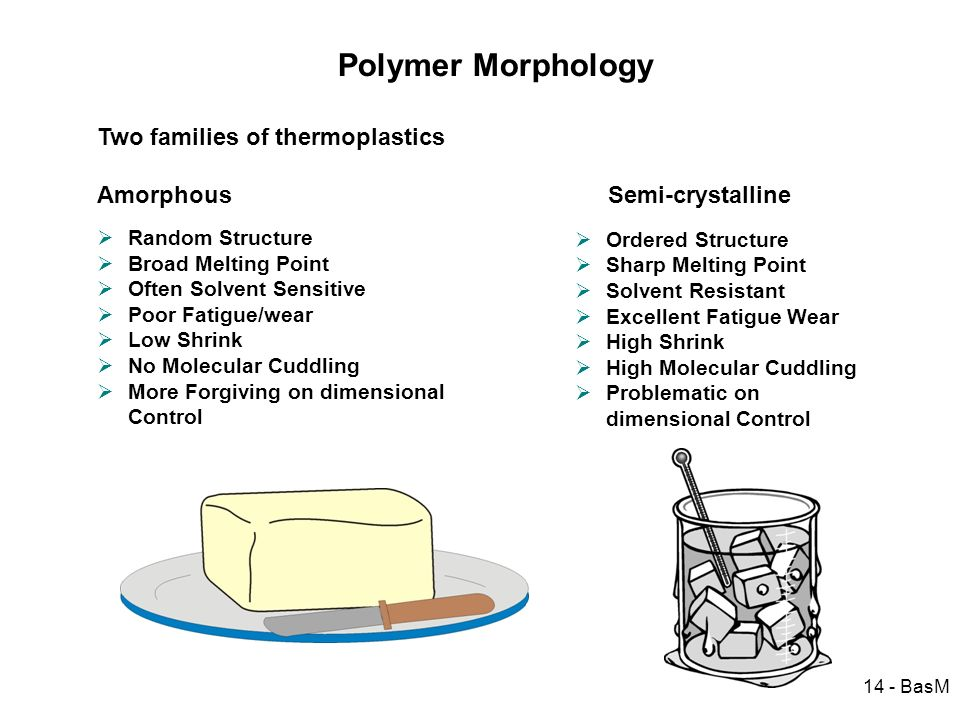 Polymer Morphology Two families of thermoplastics