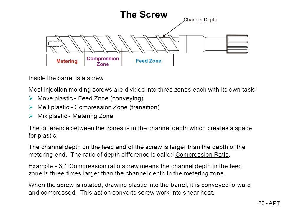 The Screw Inside the barrel is a screw.