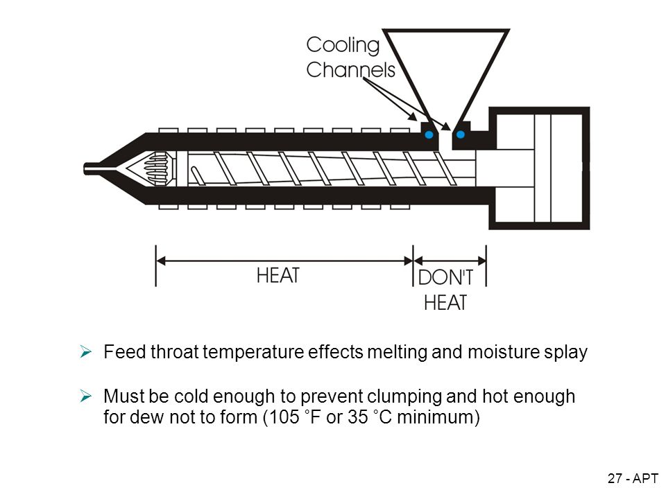Feed throat temperature effects melting and moisture splay