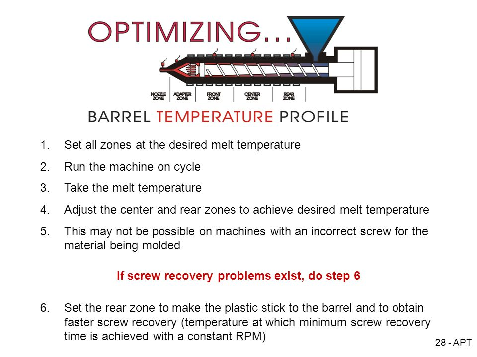If screw recovery problems exist, do step 6