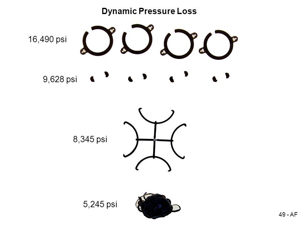 Dynamic Pressure Loss 16,490 psip 9,628 psip 8,345 psip 5,245 psip
