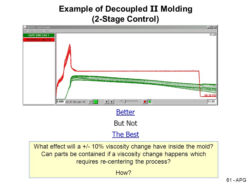 Example of Decoupled II Molding (2-Stage Control)