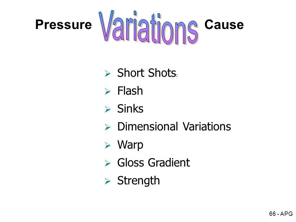 Variations Pressure Cause Short Shots Flash Sinks