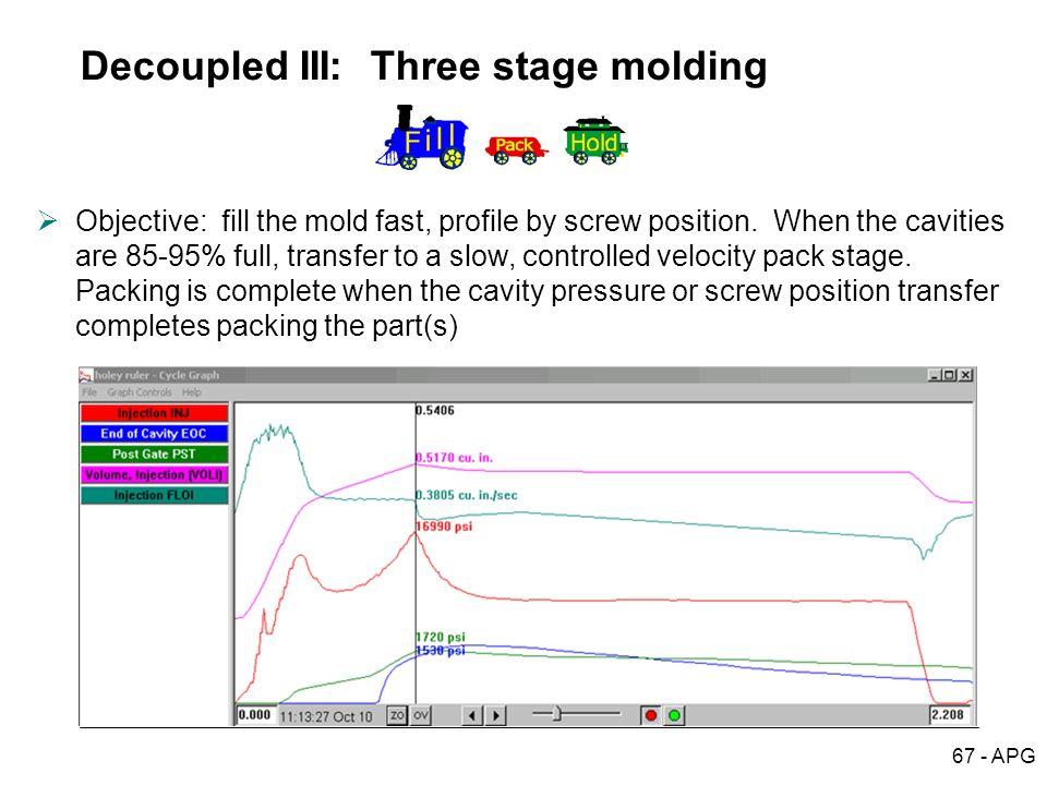 Decoupled III: Three stage molding