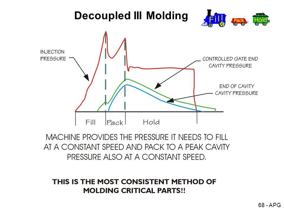 Decoupled III Molding 68 - APG 68