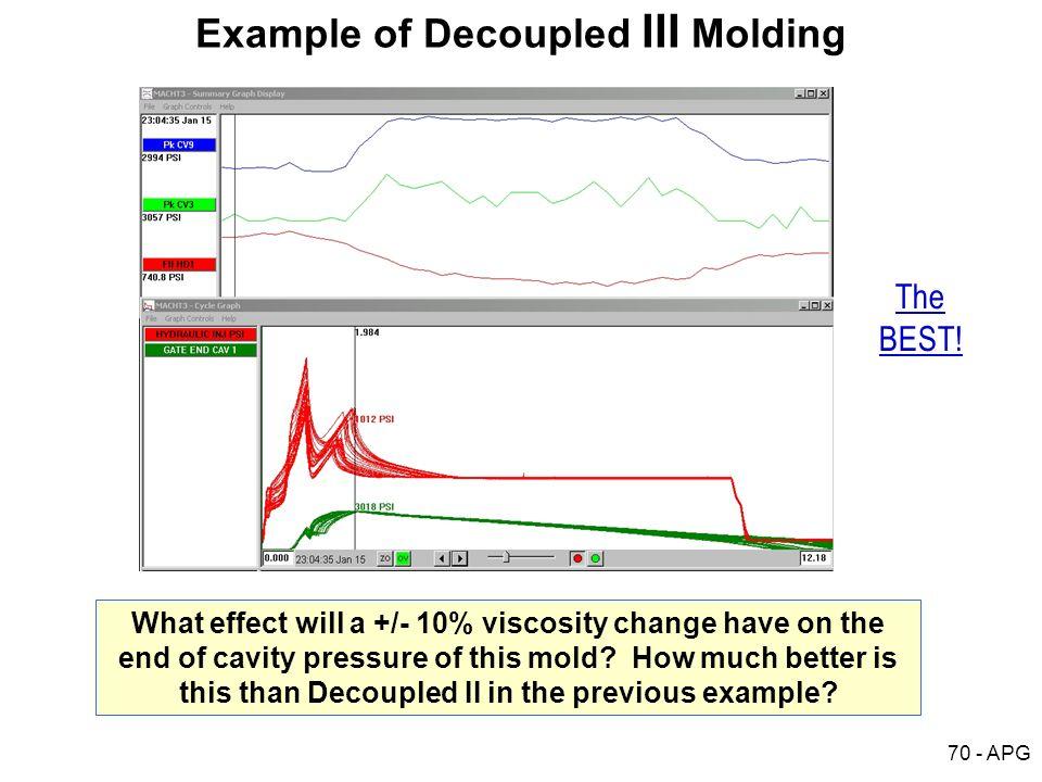 Example of Decoupled III Molding