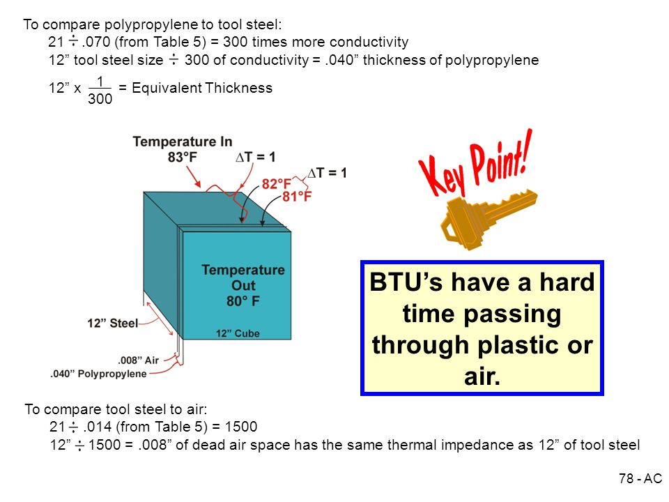 BTU's have a hard time passing through plastic or air.