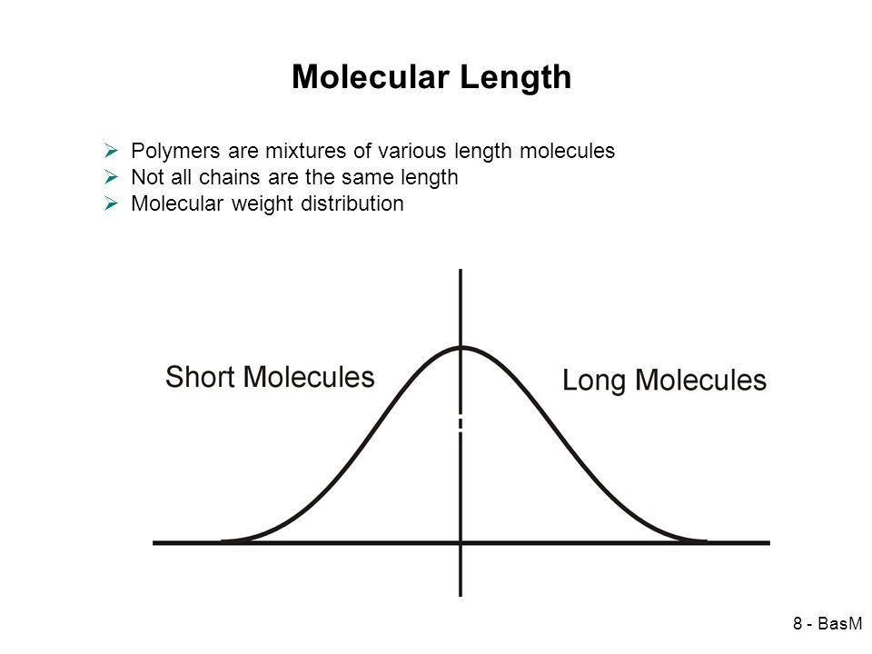 Molecular Length Polymers are mixtures of various length molecules