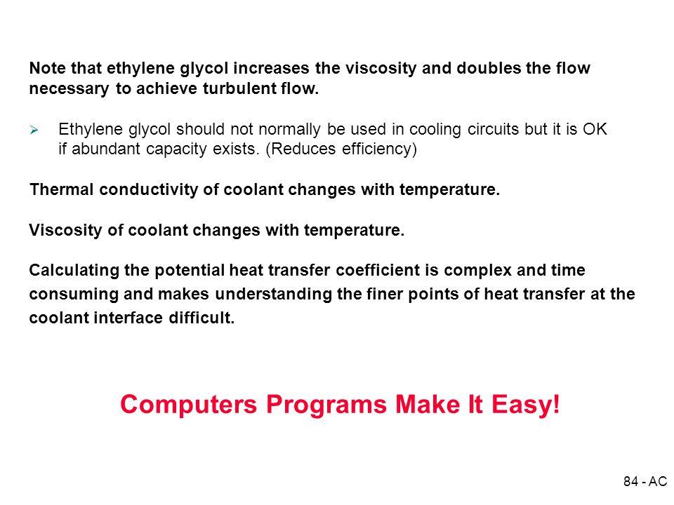 Computers Programs Make It Easy!