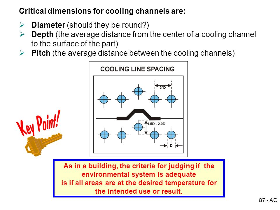 Critical dimensions for cooling channels are: