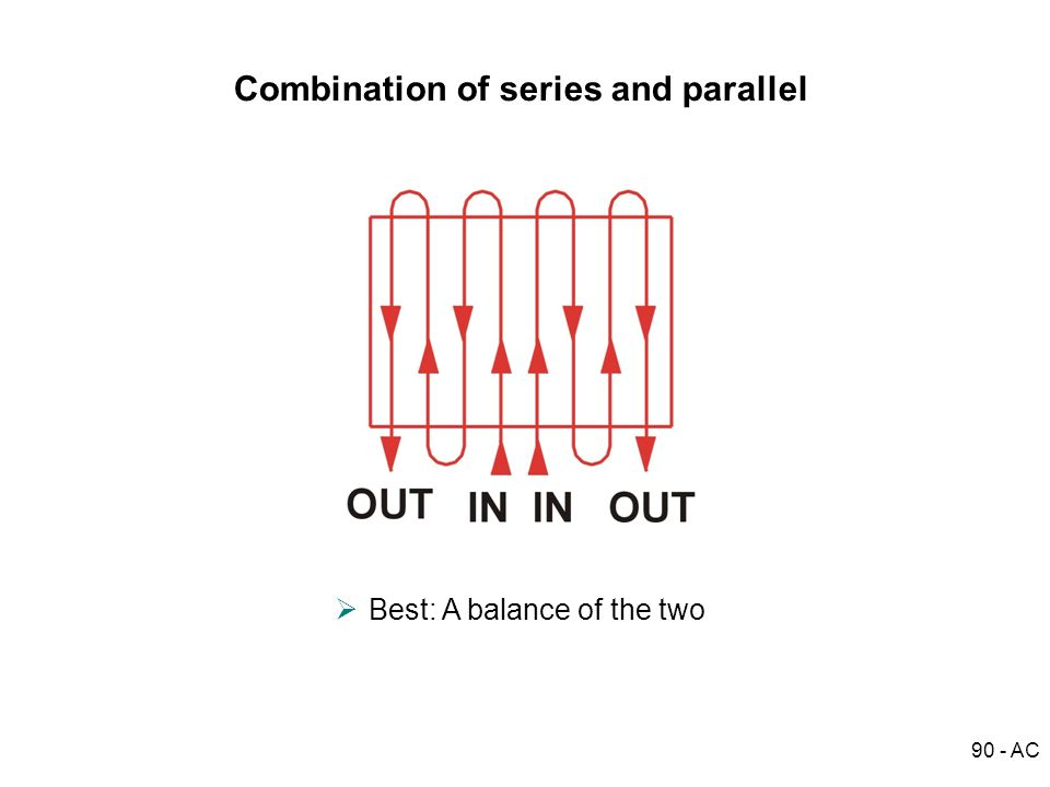 Combination of series and parallel