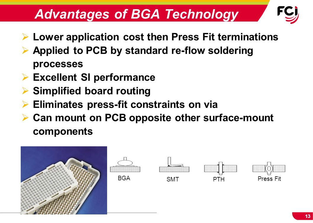 Advantages of BGA Technology