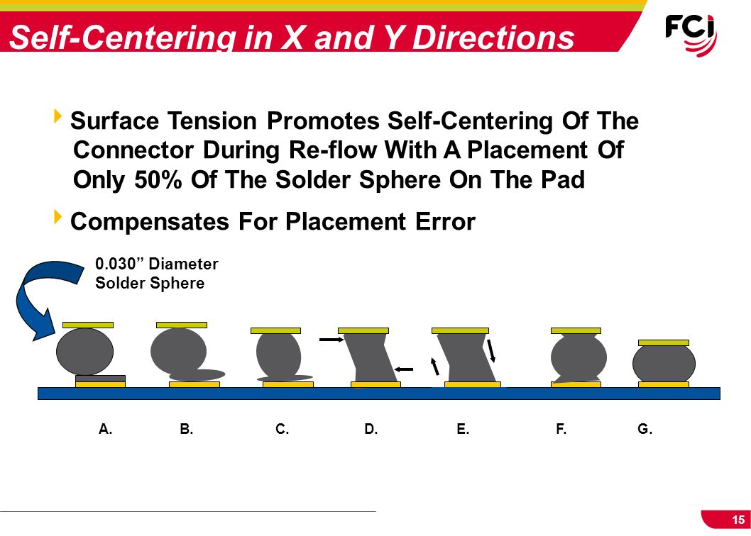 Self-Centering in X and Y Directions