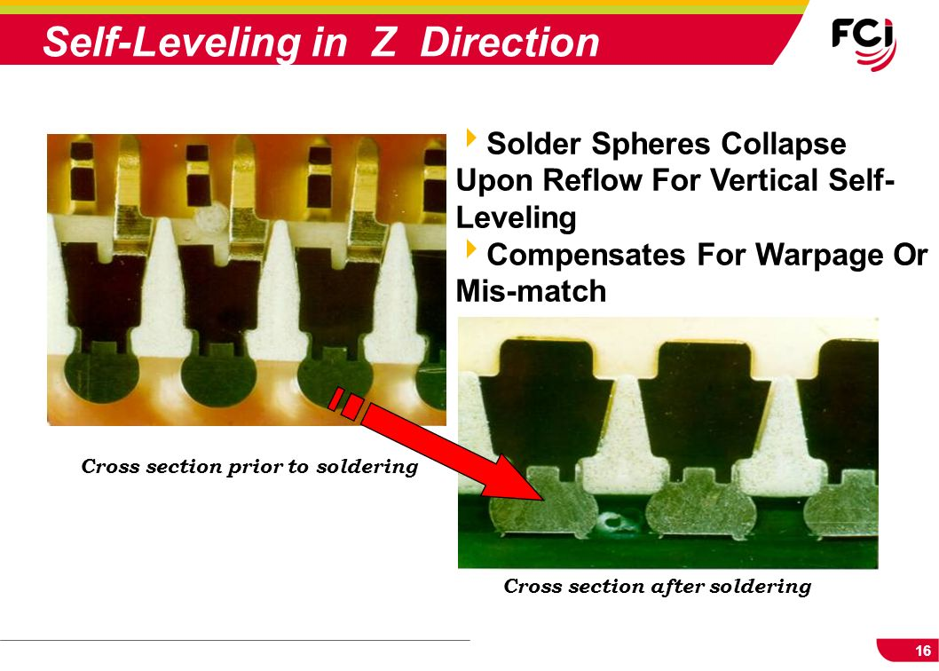 Self-Leveling in Z Direction