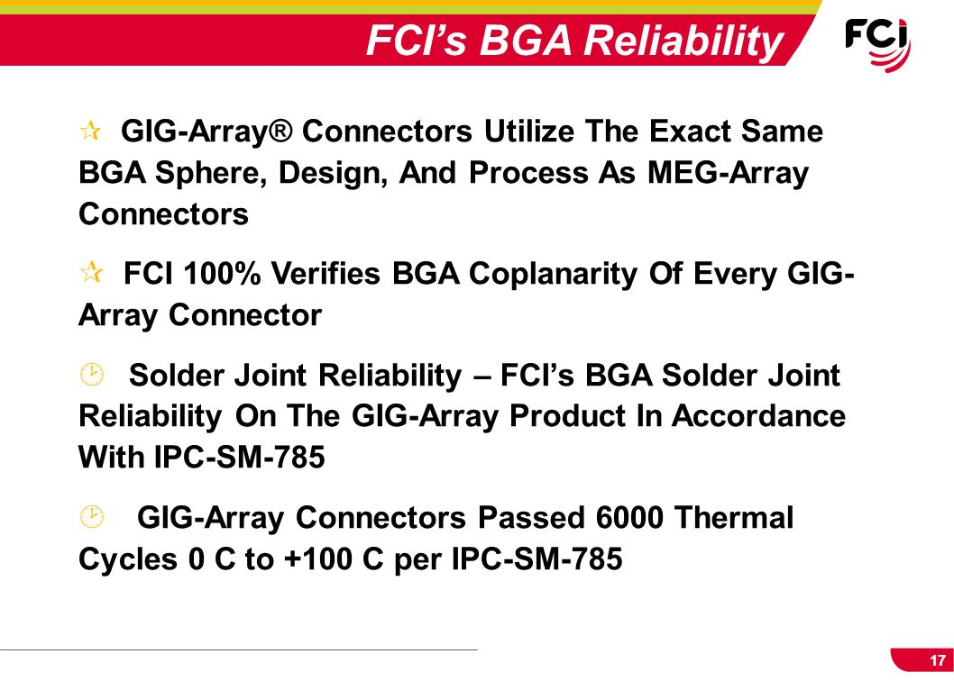 FCI's BGA Reliability GIG-Array® Connectors Utilize The Exact Same BGA Sphere, Design, And Process As MEG-Array Connectors.