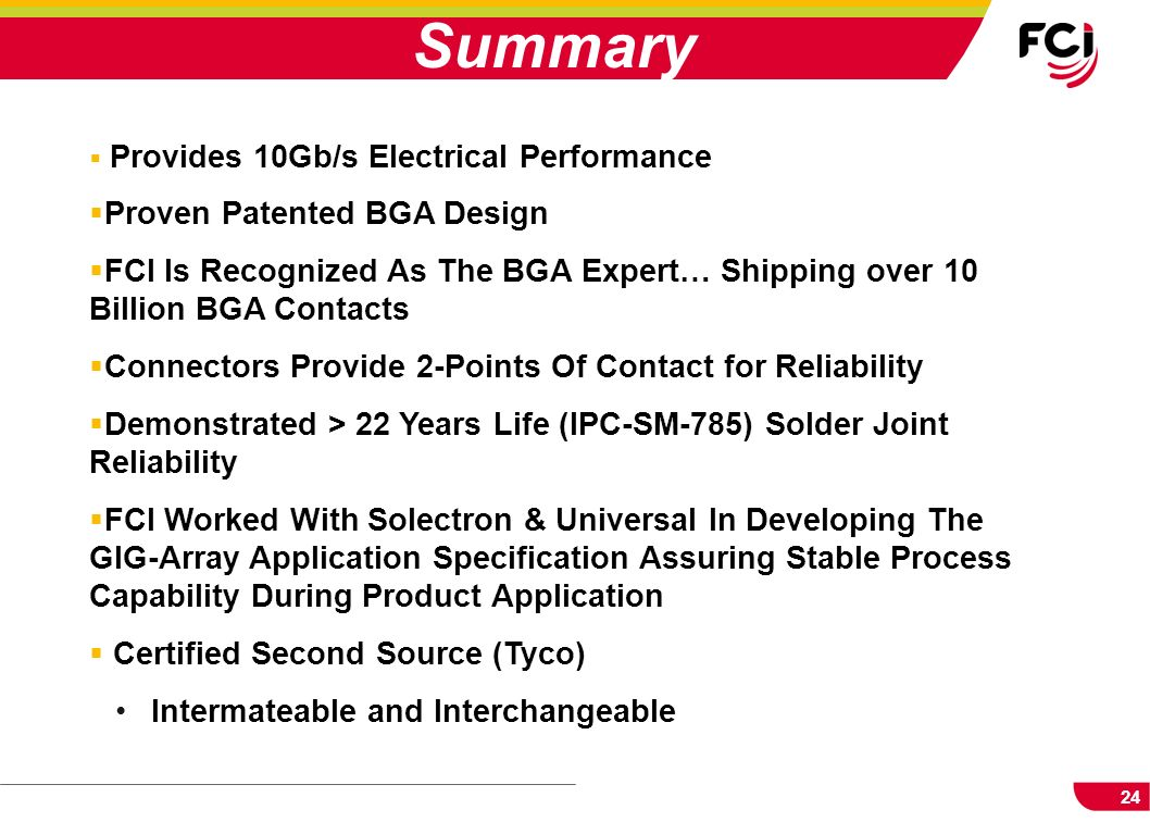 Summary Proven Patented BGA Design