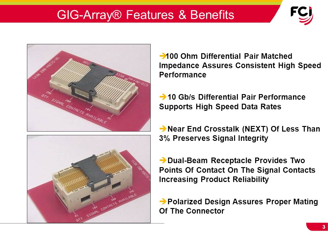 GIG-Array® Features & Benefits
