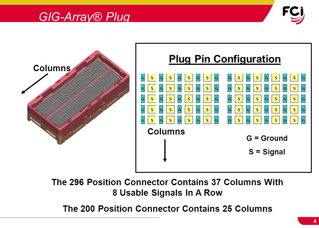 Plug Pin Configuration The 200 Position Connector Contains 25 Columns