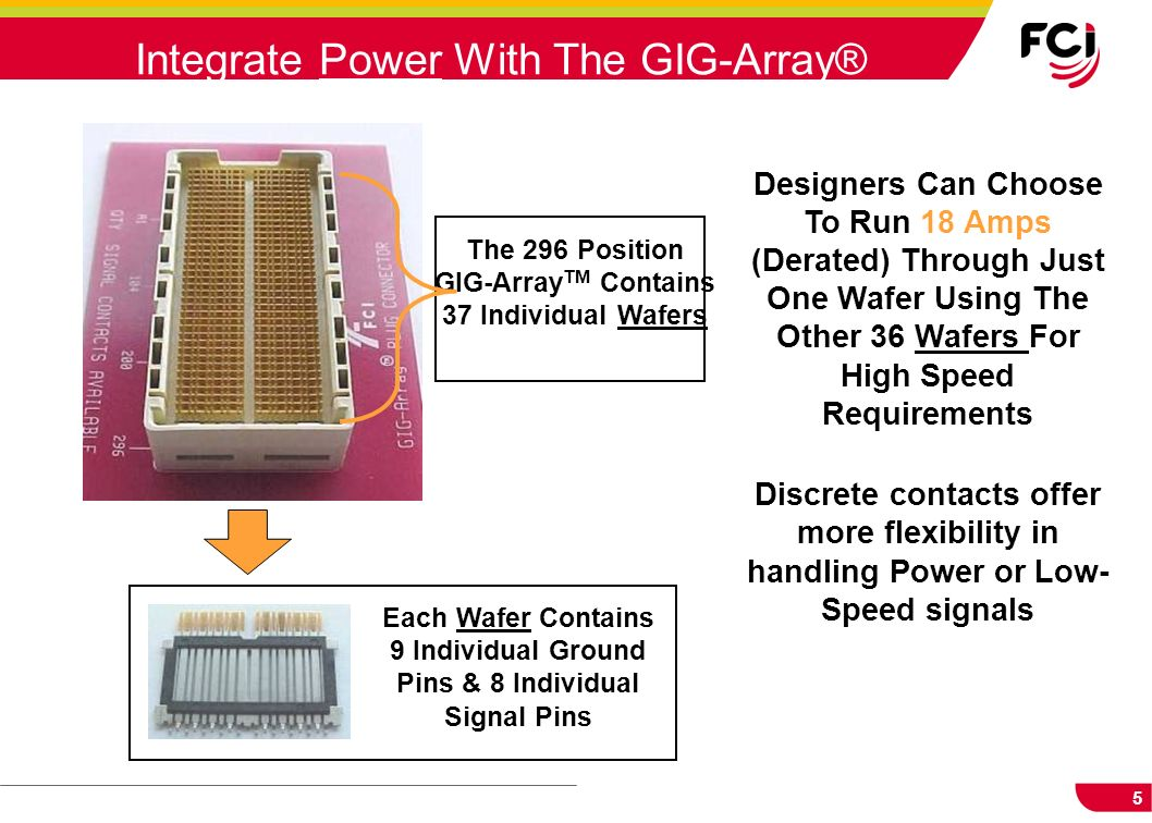 The 296 Position GIG-ArrayTM Contains 37 Individual Wafers