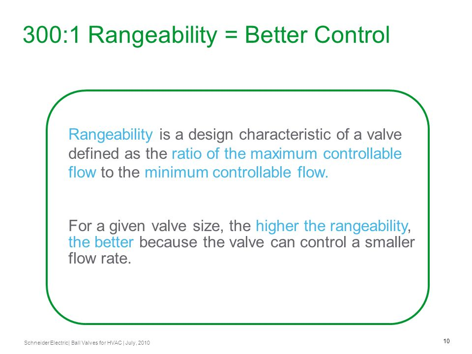 300:1 Rangeability = Better Control