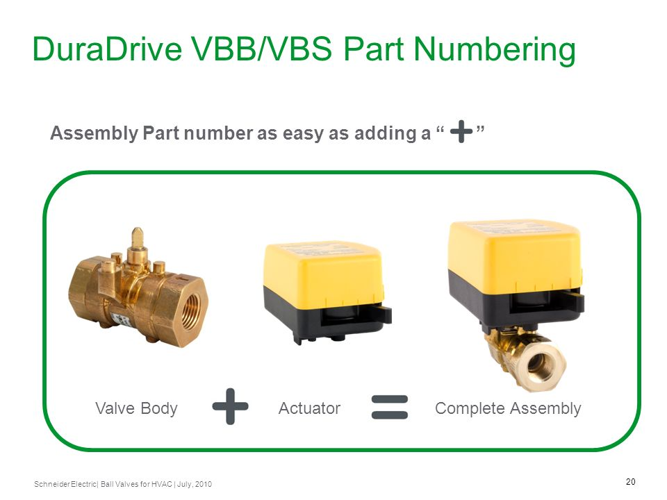 DuraDrive VBB/VBS Part Numbering