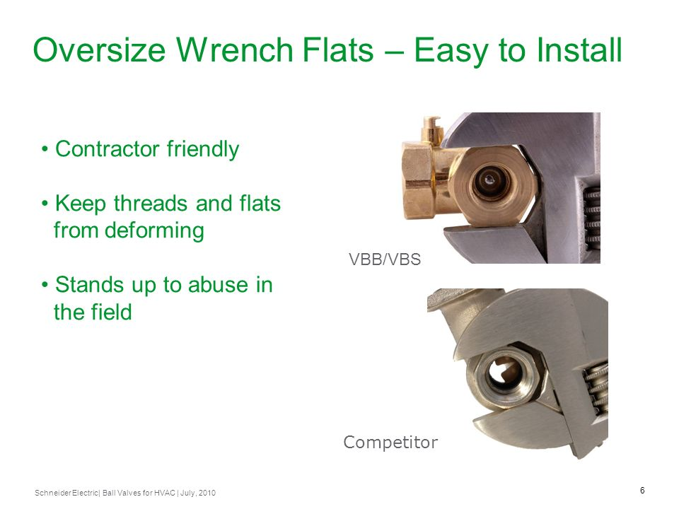 Oversize Wrench Flats – Easy to Install