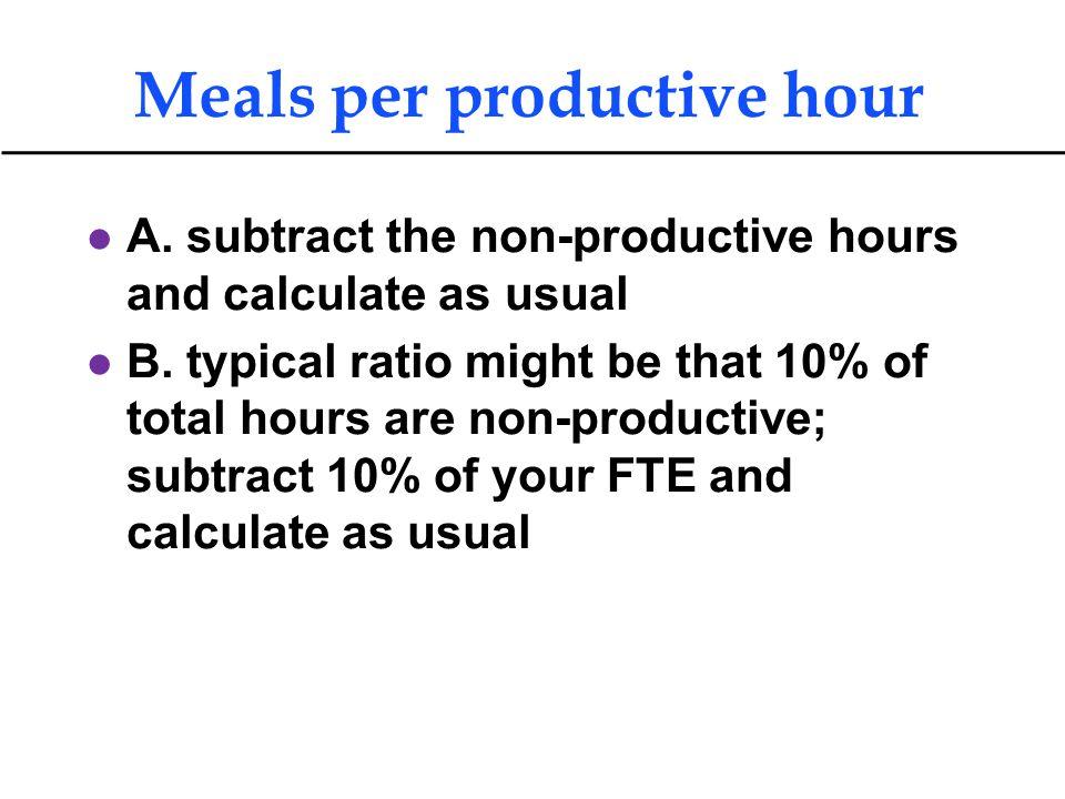 Meals per productive hour